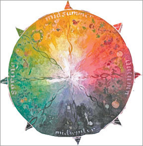 """Wheel of the Year from """"Making Space Penicuik"""""""